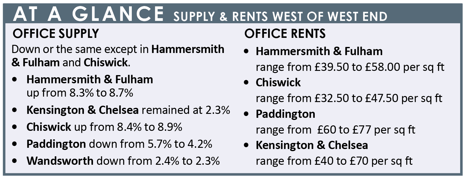 At a Glance Supply & Rents, West London, Q1 2019, Frost Meadowcroft Market Update