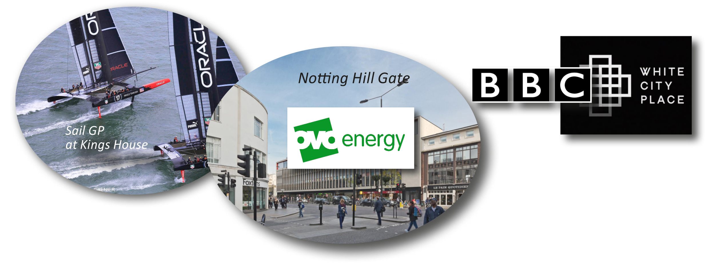 West-London-Office-Annual-Review-2018-Sail-GP-Notting-Hill-Gate-Ovo-Energy-BBC-White-City-Place